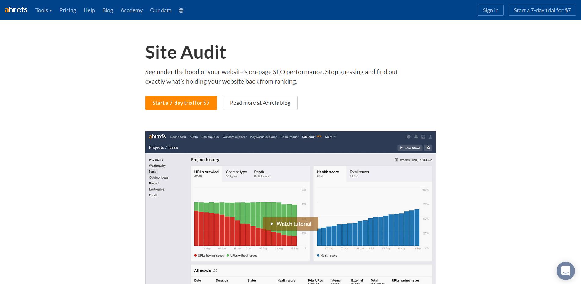 ahrefs audit - Oxidian GmbH