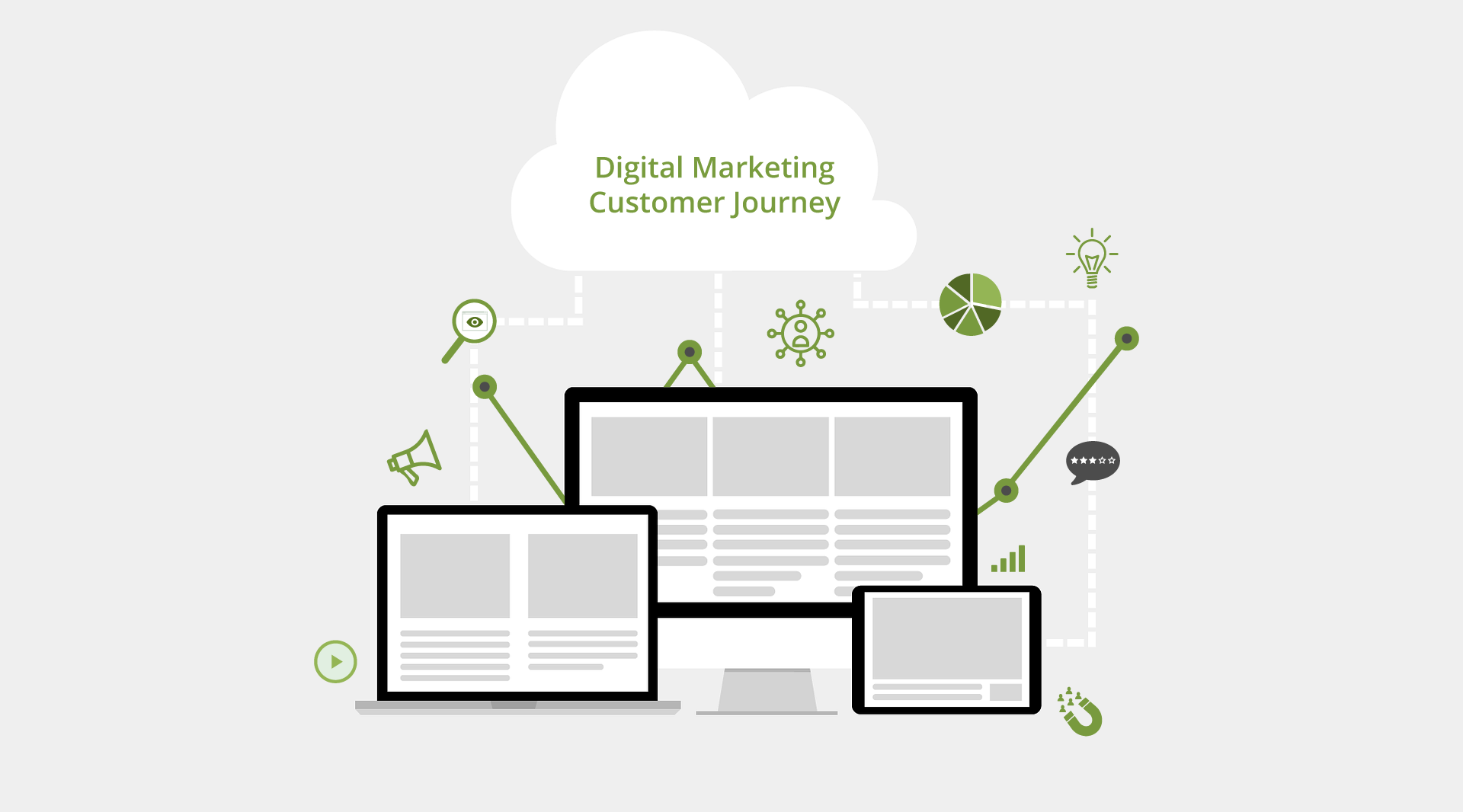 Digital Marketing Customer Journey