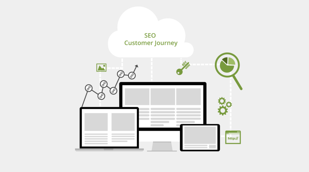 seo customer journey