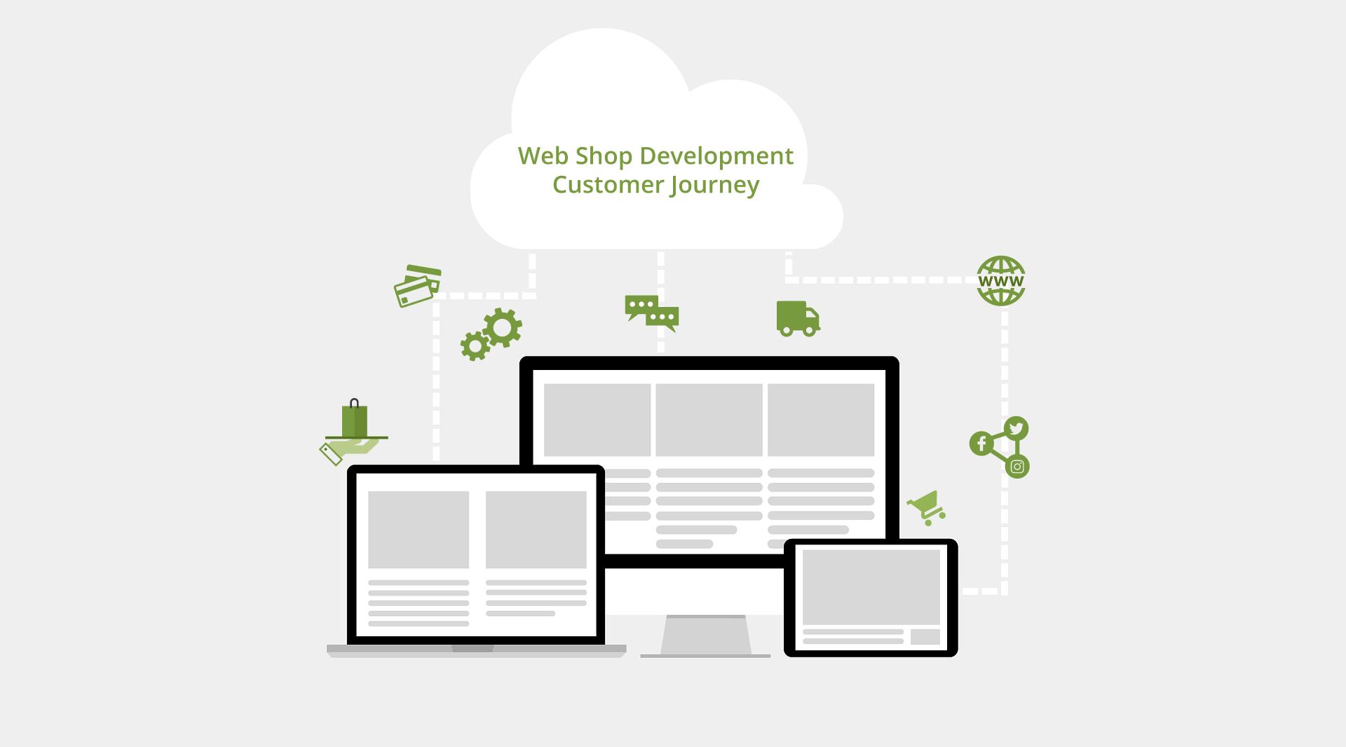 webshop development