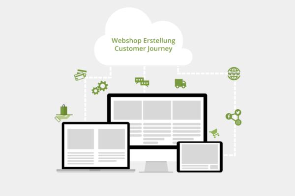 Webshop-Erstellung-Customer-Journey