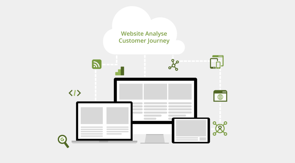 Website-Analyse-Customer-Journey