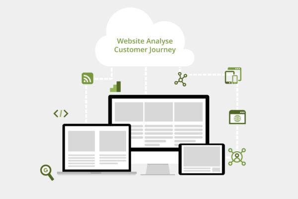 Website-Analyse-Customer-Journey