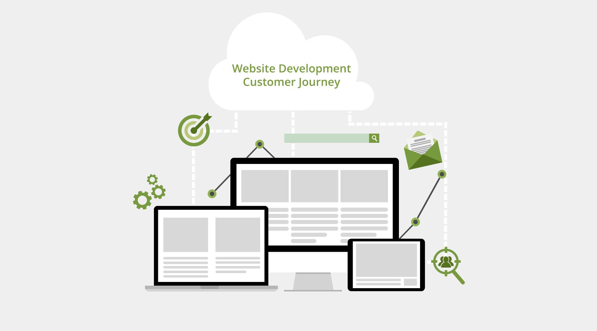 Web Development Archives - Oxidian GmbH